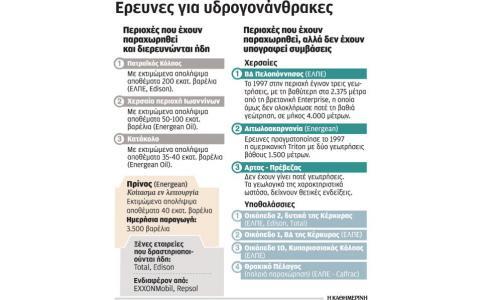 ExxonMobil ΕΛΠΕ