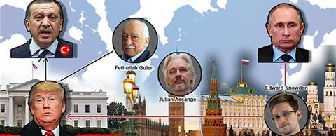 Trump-Putin-Erdogan deal