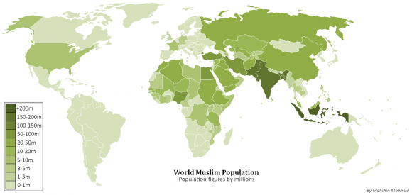 World's Muslim population