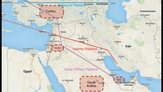 Pipeline War