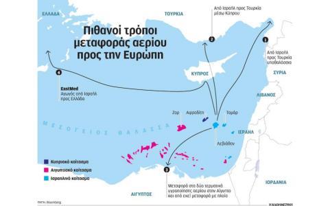 Κύπρος - Αν. Μεσόγειος