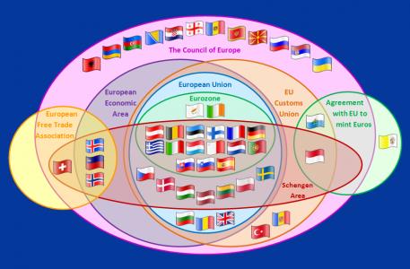 Κάλπες στην Ευρώπη